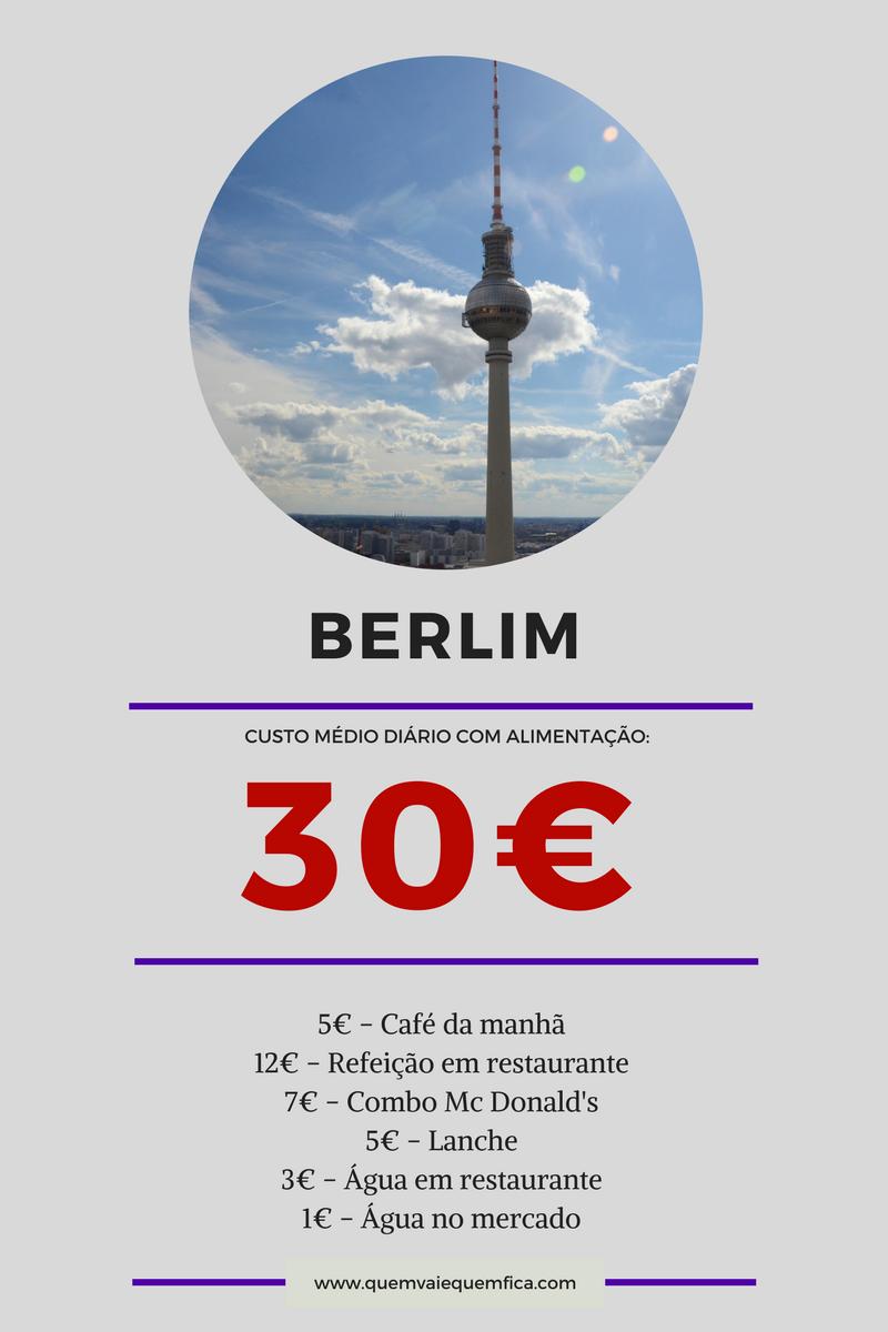 Quanto gastar em Berlim por dia?
