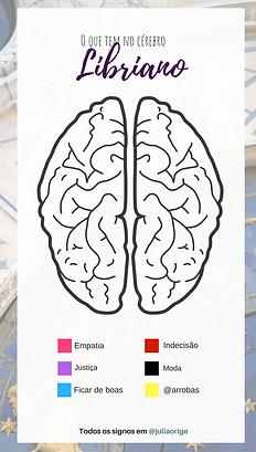 templates signos cerebro