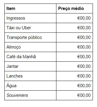 orçamento de viagem