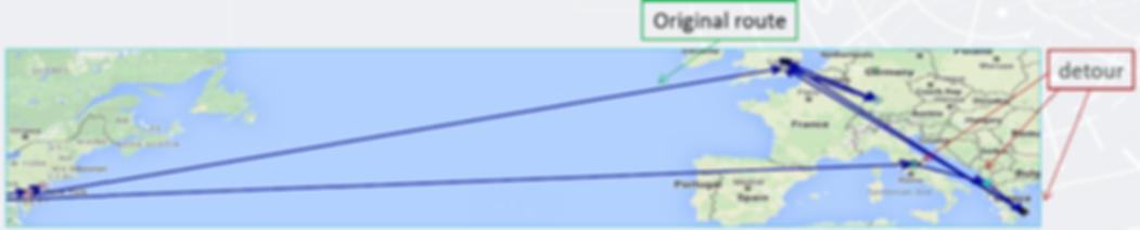 IP Hijack Attack - Example Image