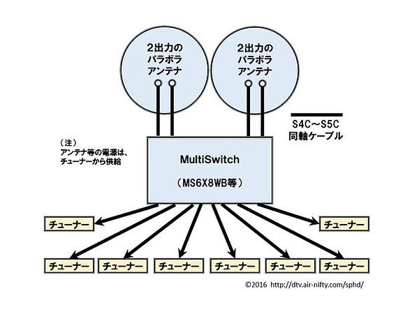 multiswitch_howto-1.jpg
