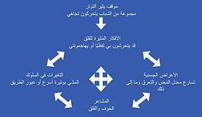 cbt in arabic model.png