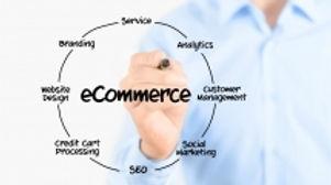 קורסים וסדנאות יזמות עסקית