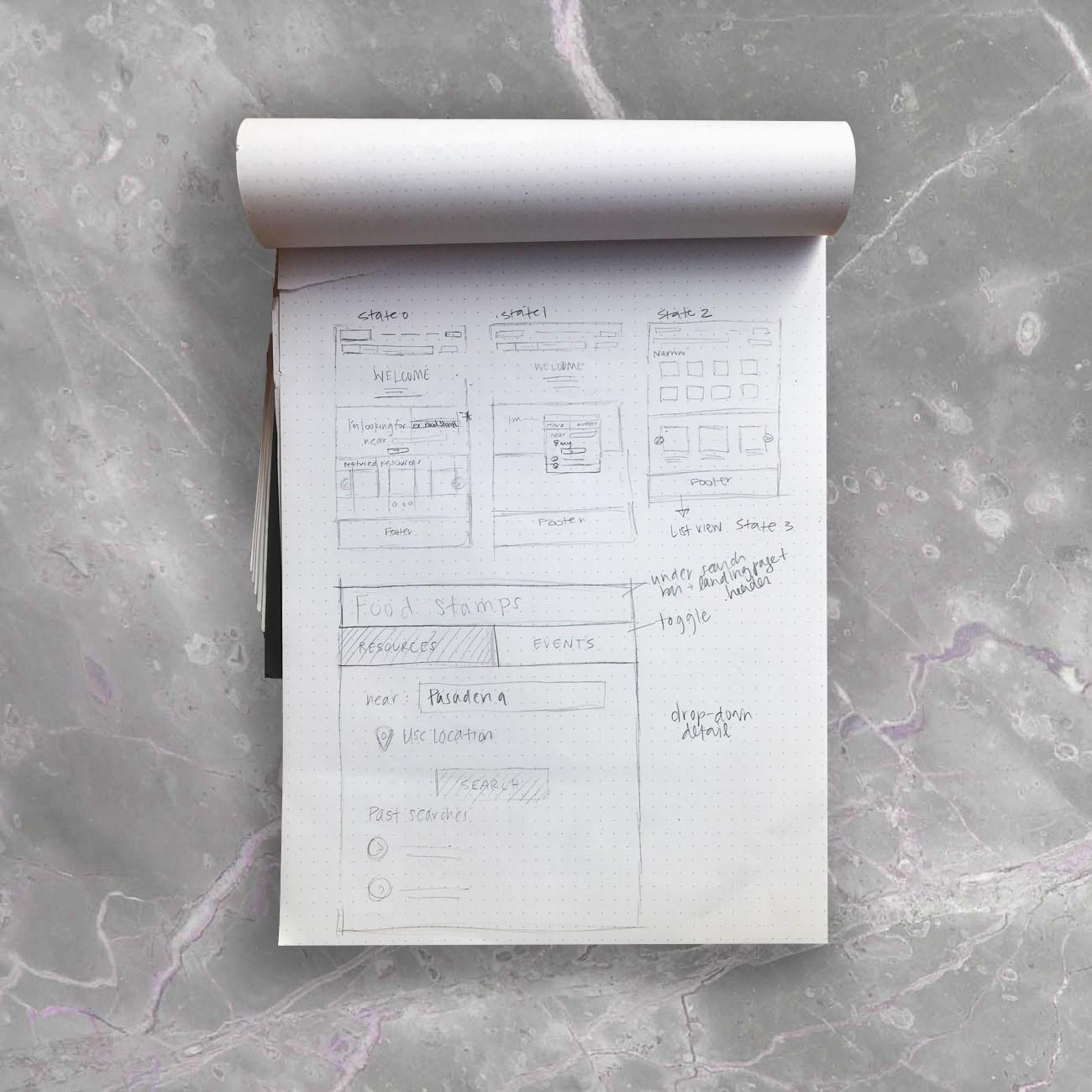 Planning Wireframes