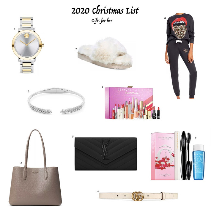 2020 Christmas Wish Lists