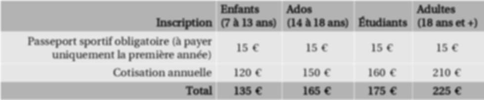 tarifs cotisation annuelle bidache 2019 2020