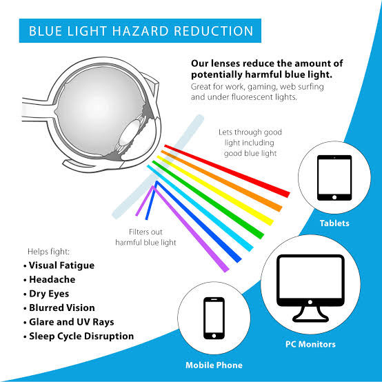 blue light hazard.jpg