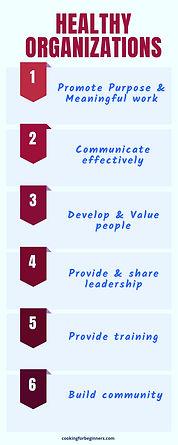 Healthy Organizations_edited.jpg