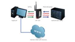 Industrial LPWAN Gateway.jpg