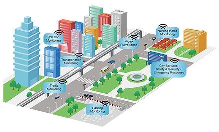 WoMaster Brochure-Smart city.jpg