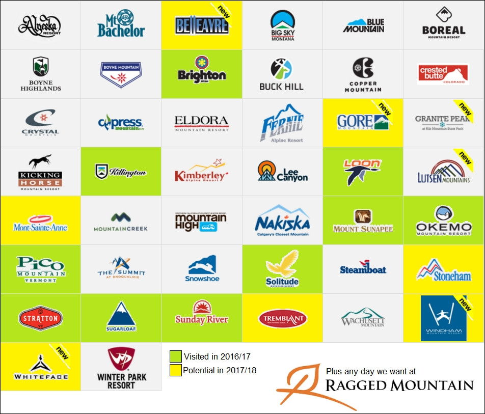 Logos of MaxPass ski areas plus Ragged Mtn logo
