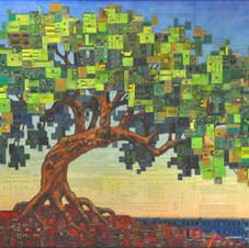 Tree of Knowledge (horizontal)