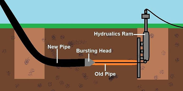 WATER_SEWER LINE_TRENCHLESS REPAIR.jpg