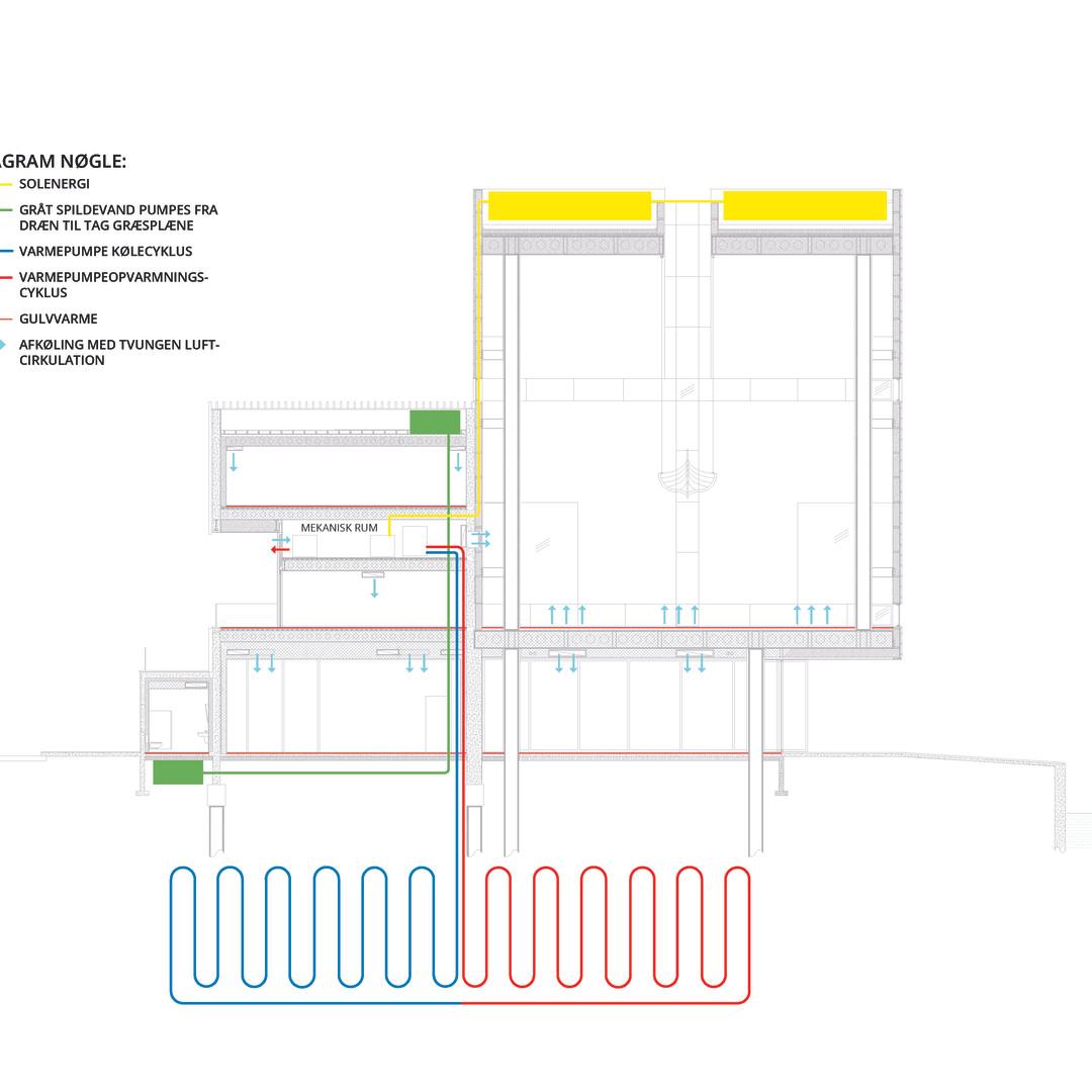 Sydhavn Kirke_Energy Diagram.jpg