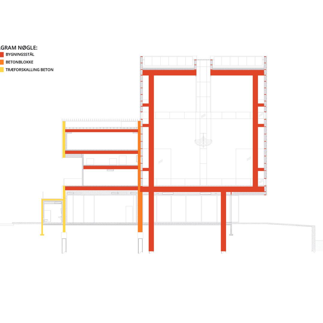 Sydhavn Kirke_Diagrams_Structure Diagram