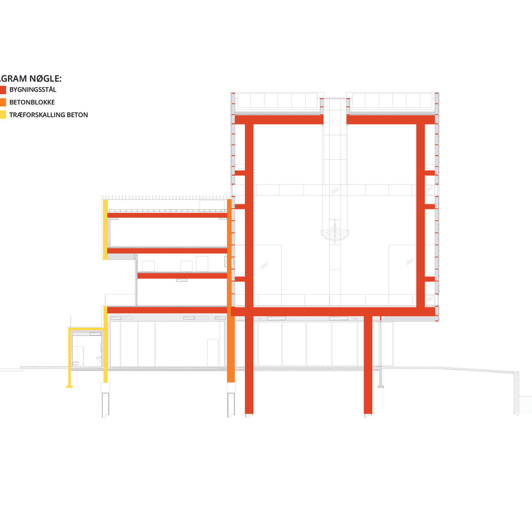 Sydhavn Kirke_Diagrams_Structure Diagram