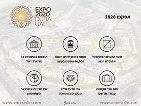 """כך אקספו 2020 צפוי להשפיע על שוק הנדל""""ן בדובאי"""