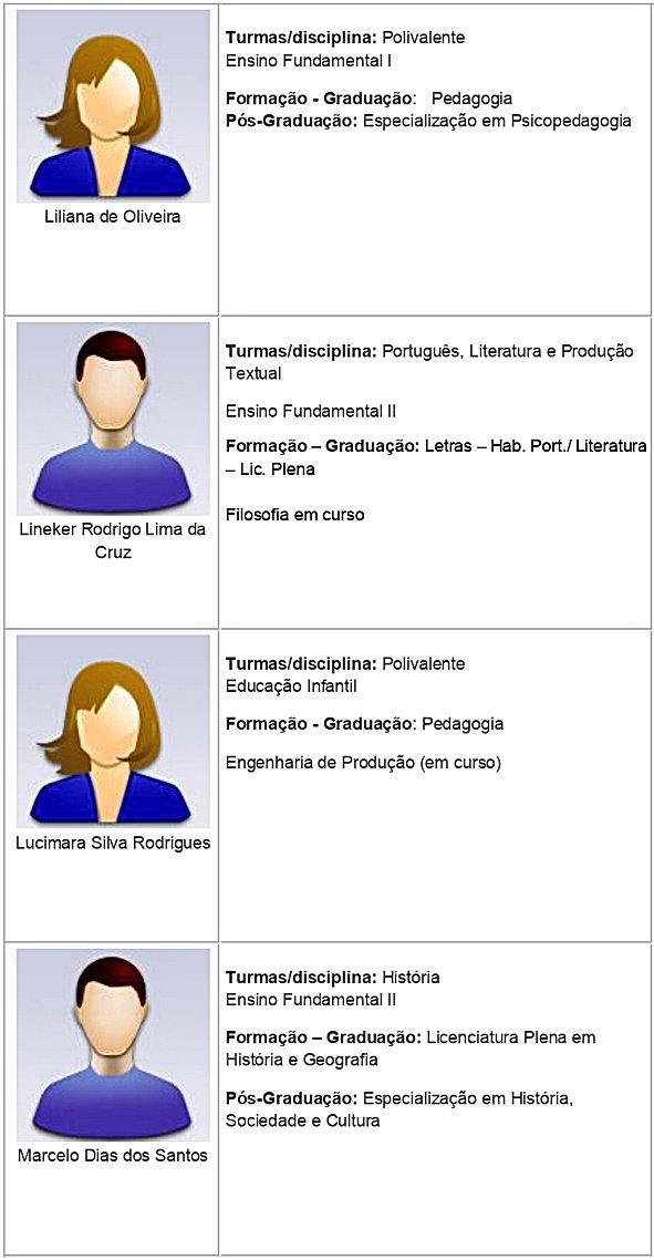 EQUIPE PEDAGÓGICA DOCENTE 2021_page-0004