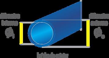 Nano_-_Diâmetro_do_Cateter.png