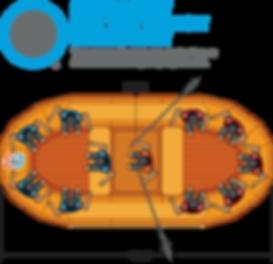 Oar Boat Rafting