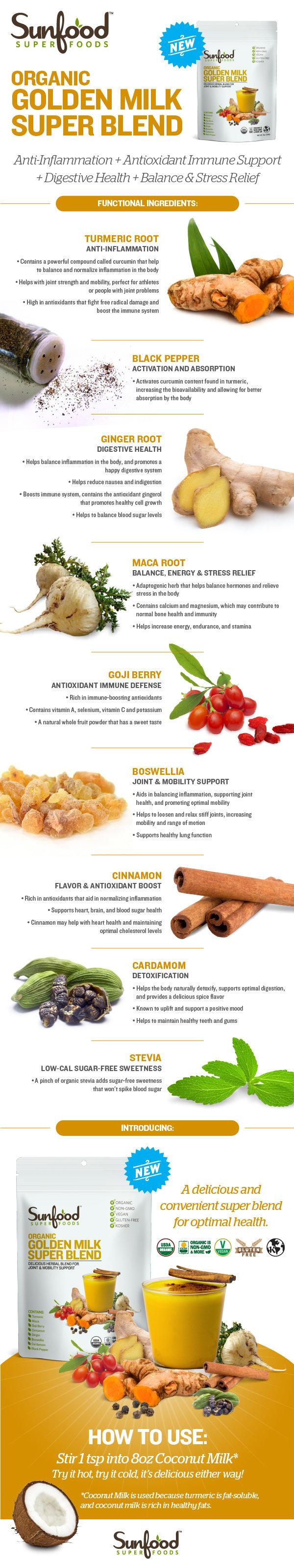 Golden-Milk-Super-Blend-infographic.jpg