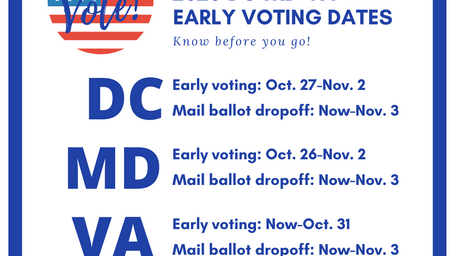 Information for Early Voting in the DC Metro Area