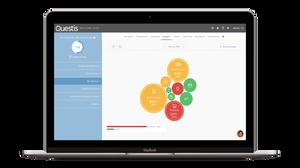 Questis Financial Wellness Technology