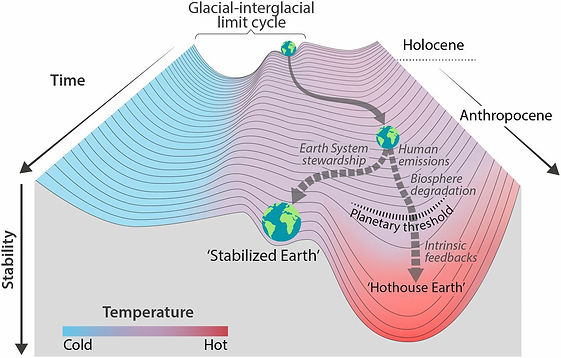 climate and time.JPG
