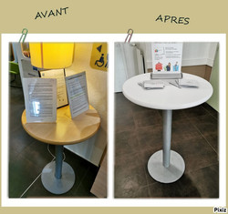 Covering Tables