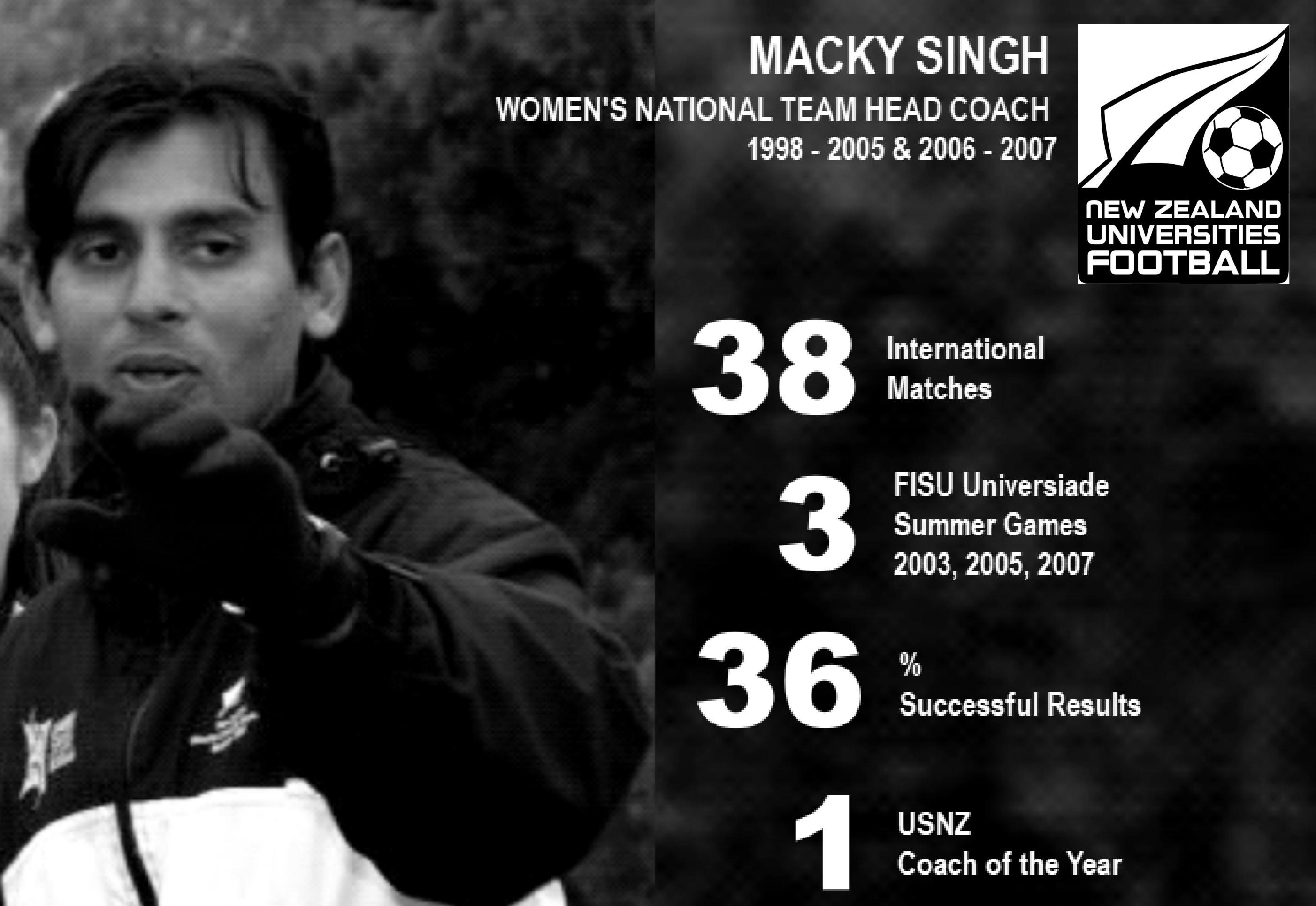 Macky NZU results 1_Fotor