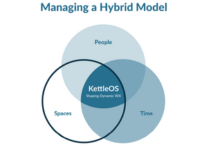 Kettle Launches KettleOS, a Work Experience (WX) Platform that Shapes Hybrid Work Models