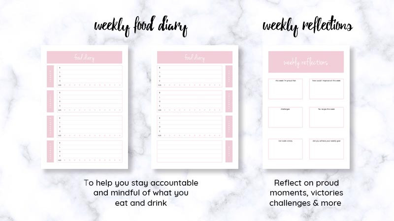 The Weight Loss Planner
