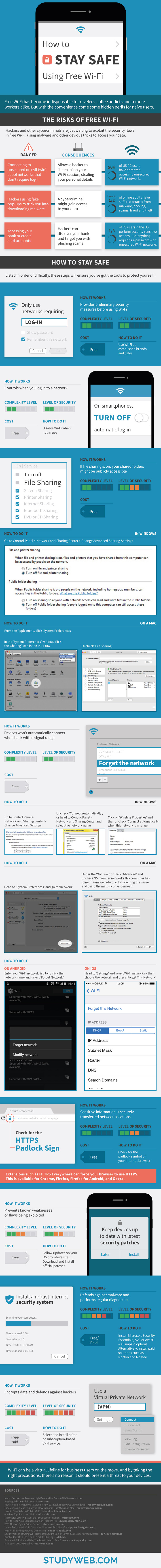 how-to-stay-safe-using-free-wifi.jpg