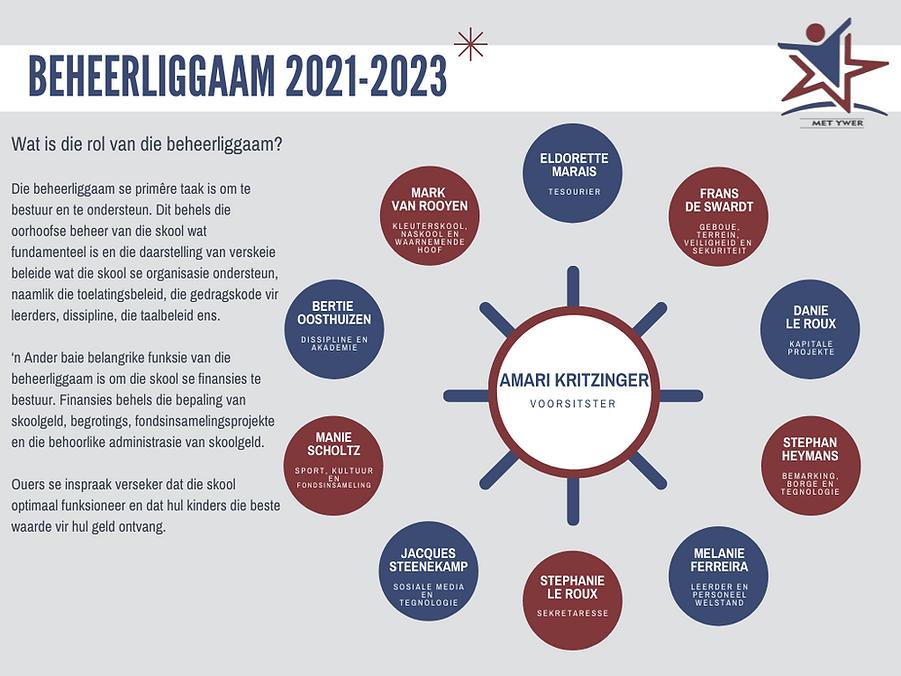 Beheerliggaam 2021-2023 (2).png