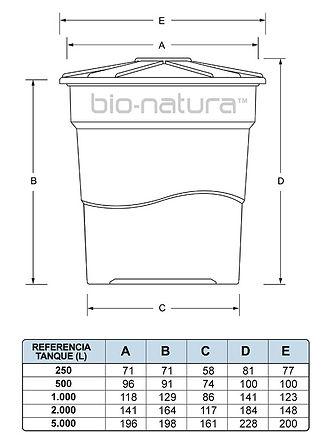tanques plasticos, bio-natura, agua, almacenar agua