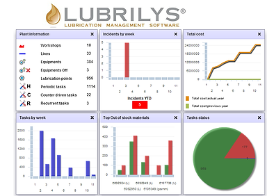 LUBRILYS - LUBRICATION SOFTWARE (LUBE SOFTWARE)- LOGICIEL LUBRIFICATION