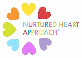 The Nurture Heart Approach® logo