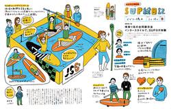 BLADES Vol.6 SUP絵日記