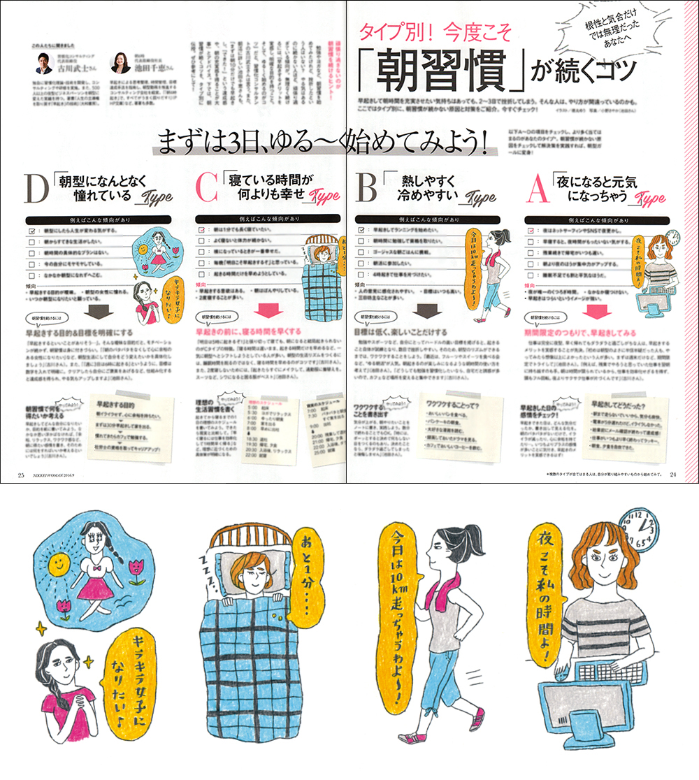 日経woman 2016.9 No.398