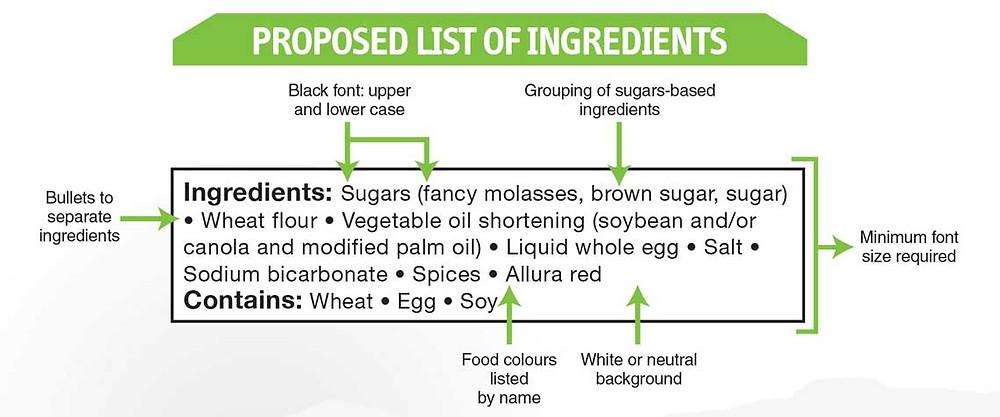 sugar nutrition label