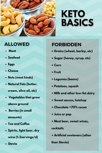 keto foods not allowed