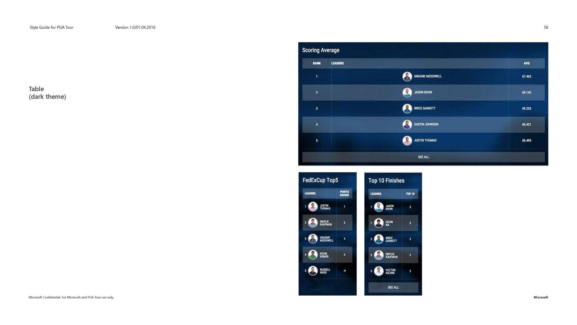 PGA-Tour_StyleGuide_v2.0_Page_58.jpg