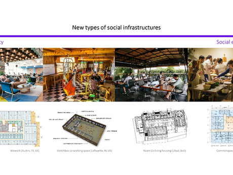 Rethinking the Social Infrastructures of Co-spaces