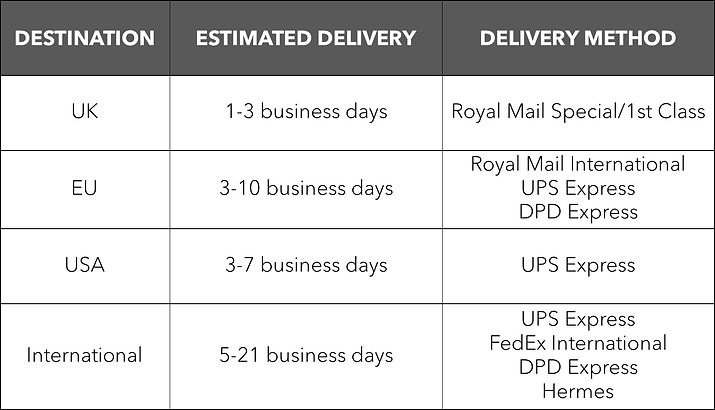 Delivery Table JPEG.jpg