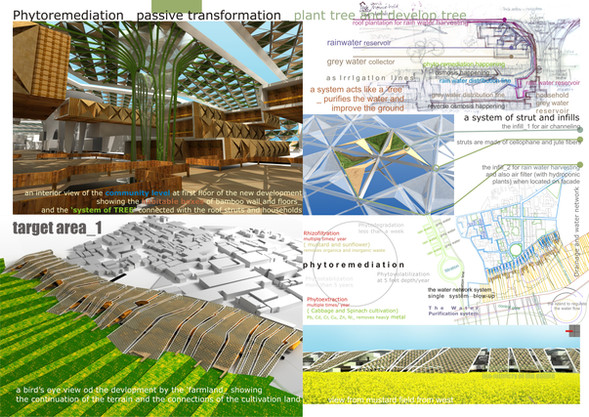1st Prize, 'Symbiotic Living', Idea Project Category,  Holcim Green Built  Bangladesh Contest, 2010