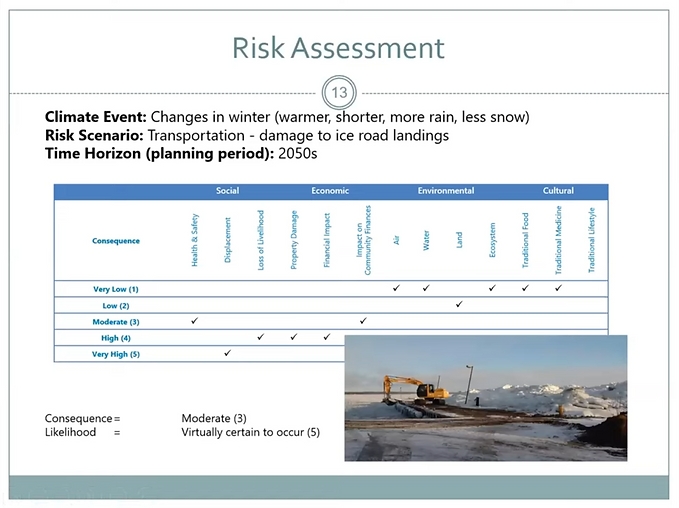Climate-change-risk-assessment.png