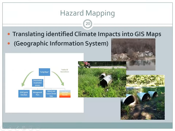climate-change-hazard-mapping.png