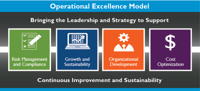 Operational.Excellence.png