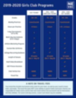 2019-2020 Club Program Comparison.png