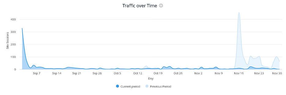 2020-11-30 BfB traffic.jpg